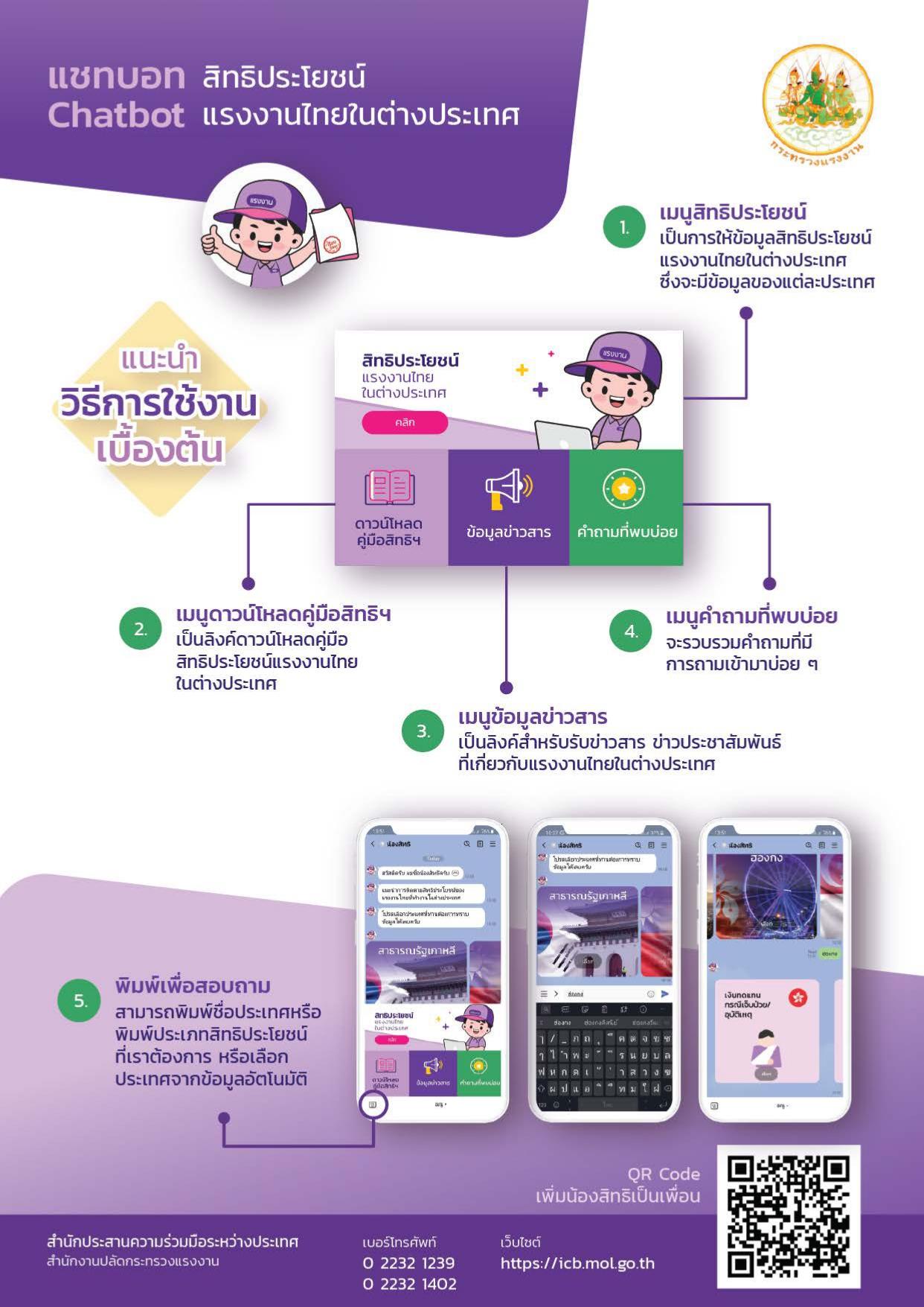 """ระบบตอบรับข้อมูลสิทธิประโยชน์แรงงานไทยในต่างประเทศแบบอัตโนมัติ (Chatbot) """"น้องสิทธิ"""""""